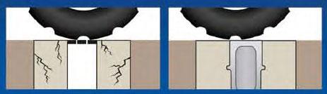 Breukbelasting drainage
