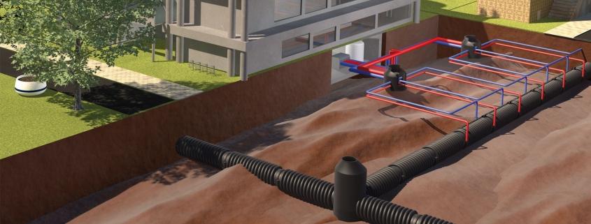 Duurzame riooloplossingen